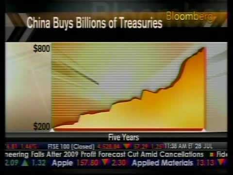 The Currency Report - U.S. and China's Exchange Rate Saga - Bloomberg