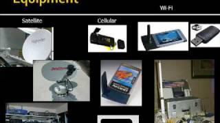Wireless Internet - 3 ways
