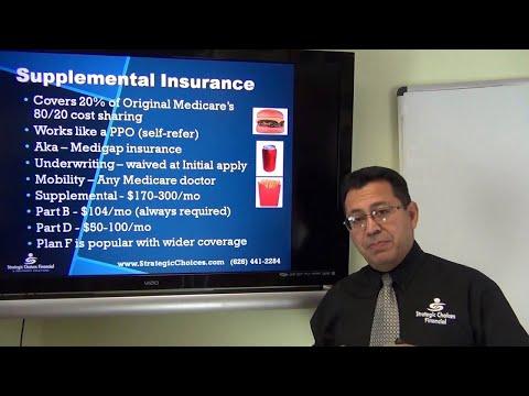 Medicare 101 Explained - 2016 - Alvin Parra of Strategic Choices Financial