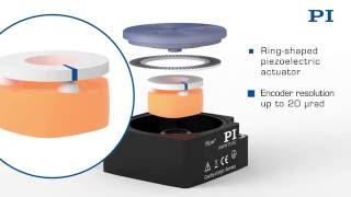 How Ultrasonic Transducer Ring Actuators Work in Miniature Rotation Stages, www.pi.ws