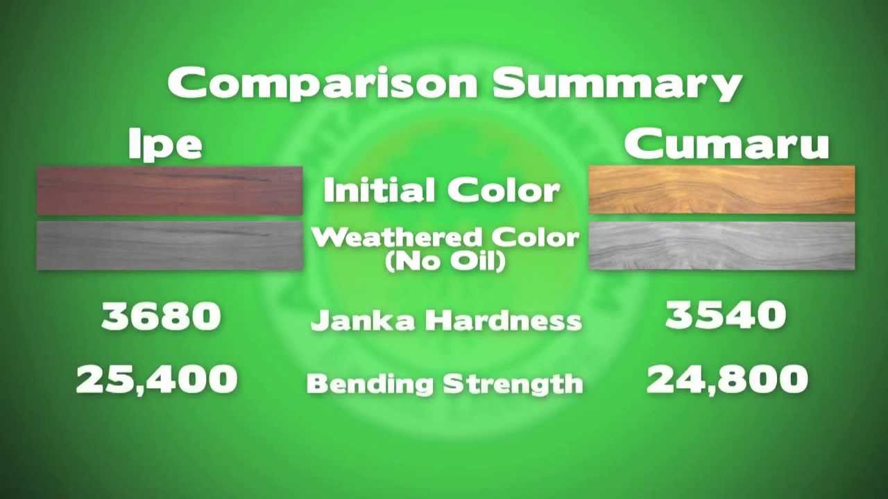 decking comparison ipe cumaru from youtube. Black Bedroom Furniture Sets. Home Design Ideas