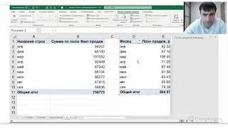 Фрагмент вебинара Всё про сводные таблицы в Excel