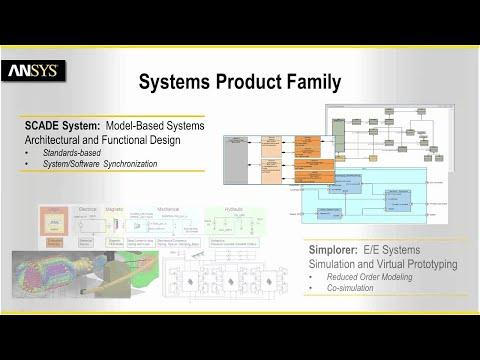 Products | Esterel Technologies