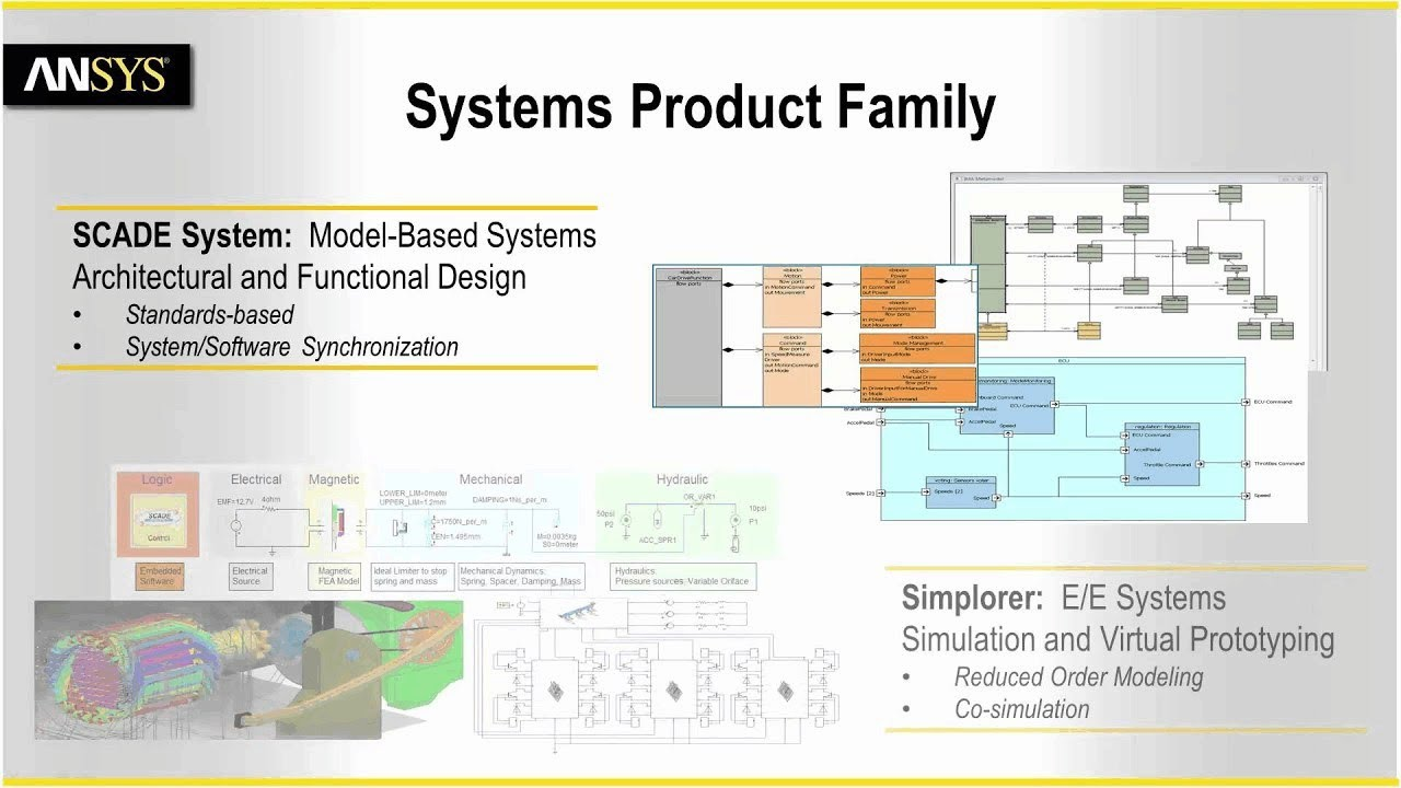 Ansys Scade Model Based Systems Engineering And Design Youtube Diagram