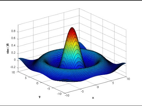 3D Plots in Matlab For Beginners | learn how to plot graphs in matlab