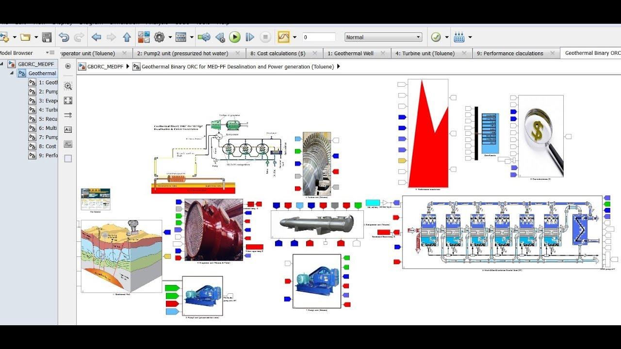 Geothermal Binary ORC MEDpf Data Analysis Simulink Model
