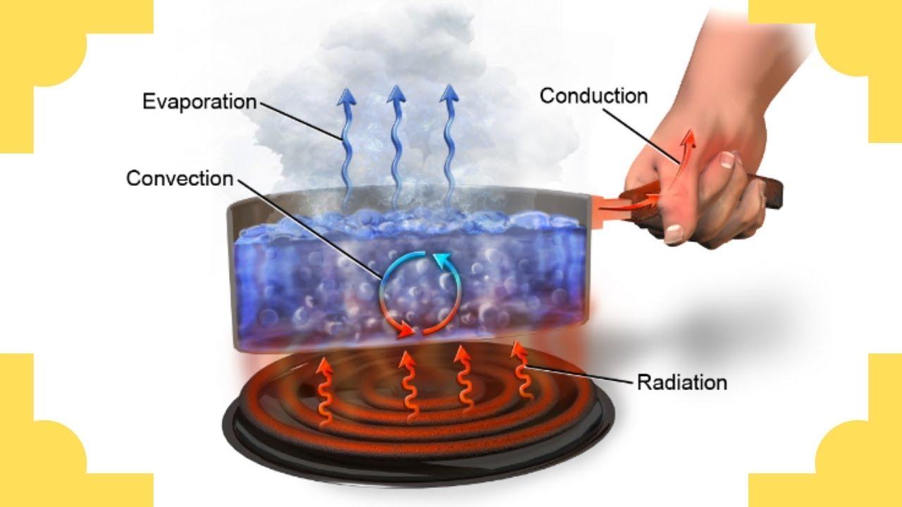 medium resolution of Conduction -Convection- Radiation-Heat Transfer - YouTube