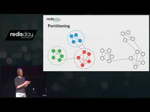 Redis Graph with Roi Lipman - Redis Labs
