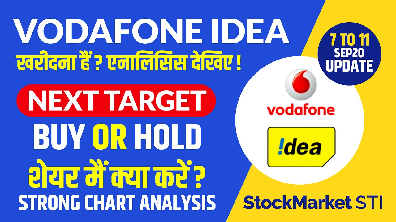 Sep 2020 Sbi Share Price Targets Sbi Share News Today State Bank Intraday Trading Forecast Tips Youtube