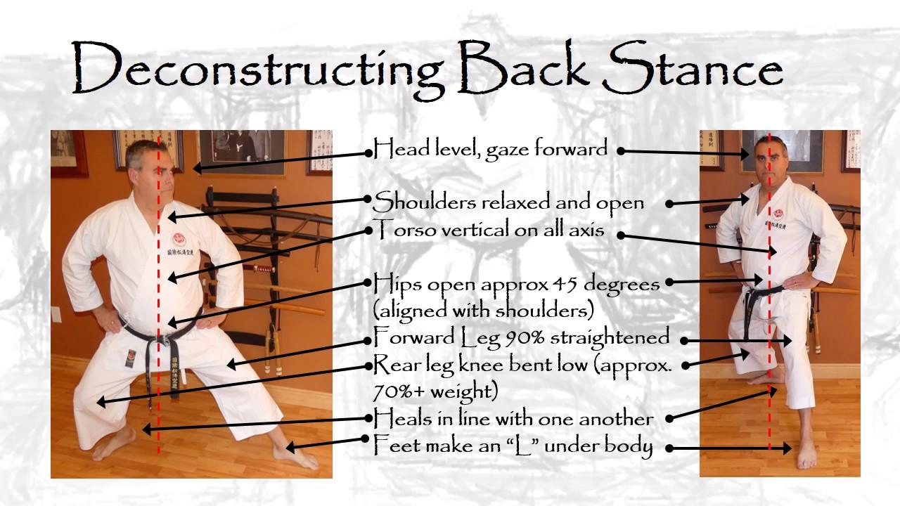 Understanding Karate Stances Youtube