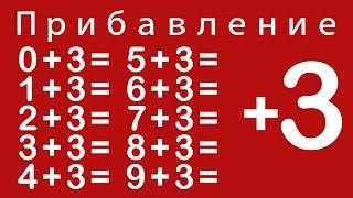 Учимся прибавлять цифру 3. Урок 3. Раннее развитие ребенка.