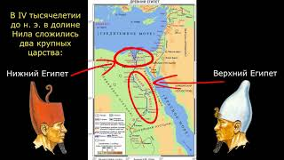 Акатынов К К  Объединение Египта