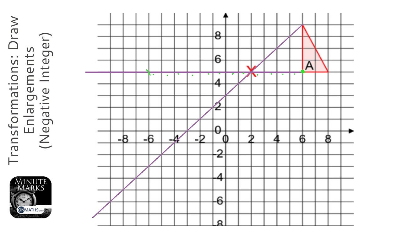 Transformations: Draw Enlargements (Negative Integer