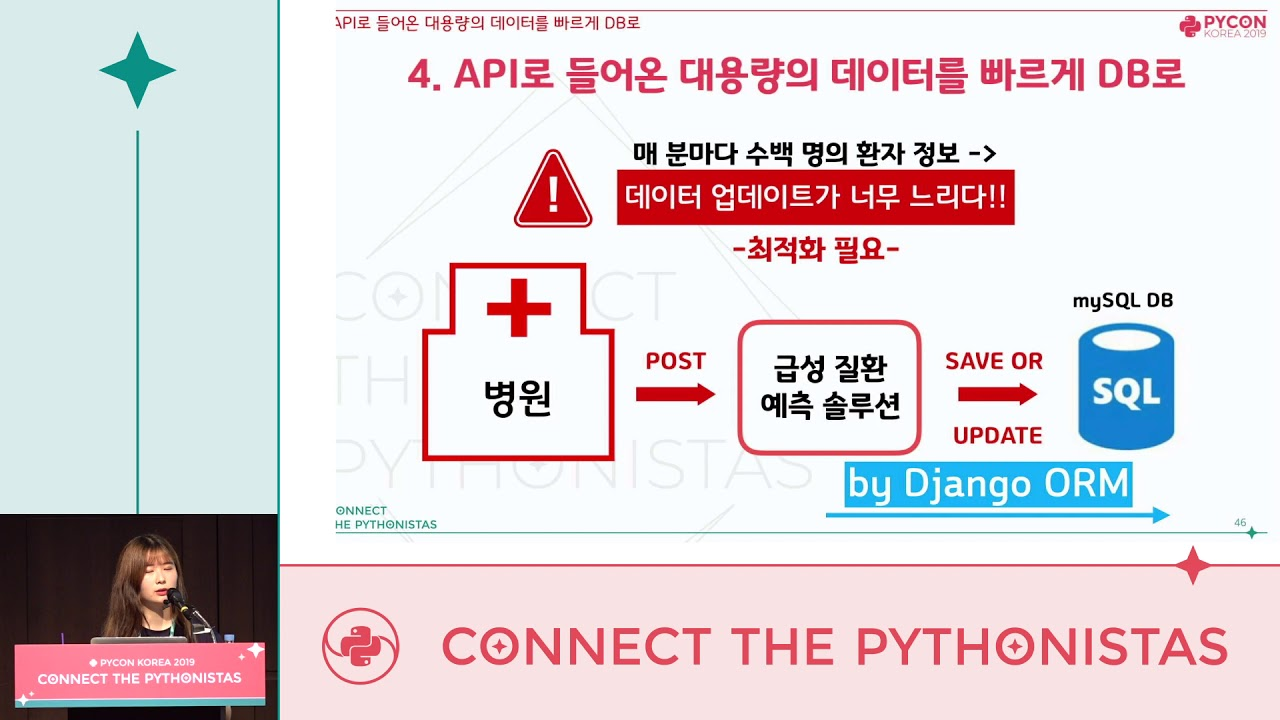 Image from 실시간 의료 인공지능 데이터 처리를 위한 Django Query Optimization - 윤소영 - PyCon.KR 2019