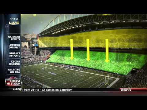 Sports Science Seahawks CenturyLink