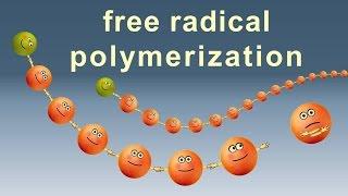 Free radical polymerization. Animation (IQOG-CSIC)