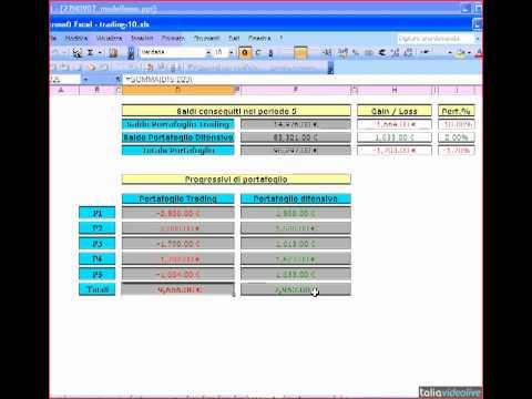 Il Modello S.O.S.TRADER di asset allocation dinamica. Quanto investire in asset rischiosi