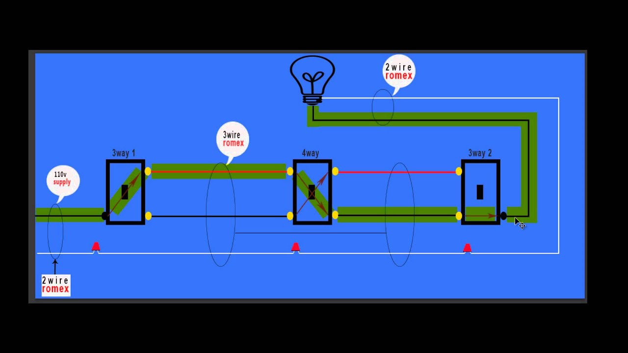how to wire a 4 way switch youtube 4 Way Switch Wiring Diagram Light Middle 4 Way Switch Wiring Diagram Light Middle #42 wiring diagram 4 way switch light in middle