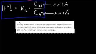 Вывод формулы для расчета pH буферного раствора