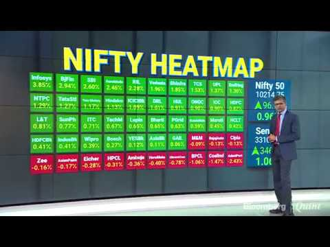 Market Wrap: Sensex, Nifty Post Biggest Single-Day Gains In Over 2 Weeks