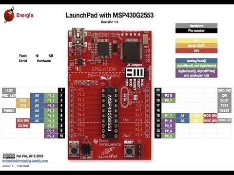tutorial 3: MSP430 Programming - How to upload code to MSP430G2 LaunchPad