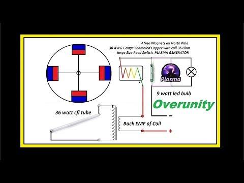Plasma VS Back EMF (Free Energy Experiment)