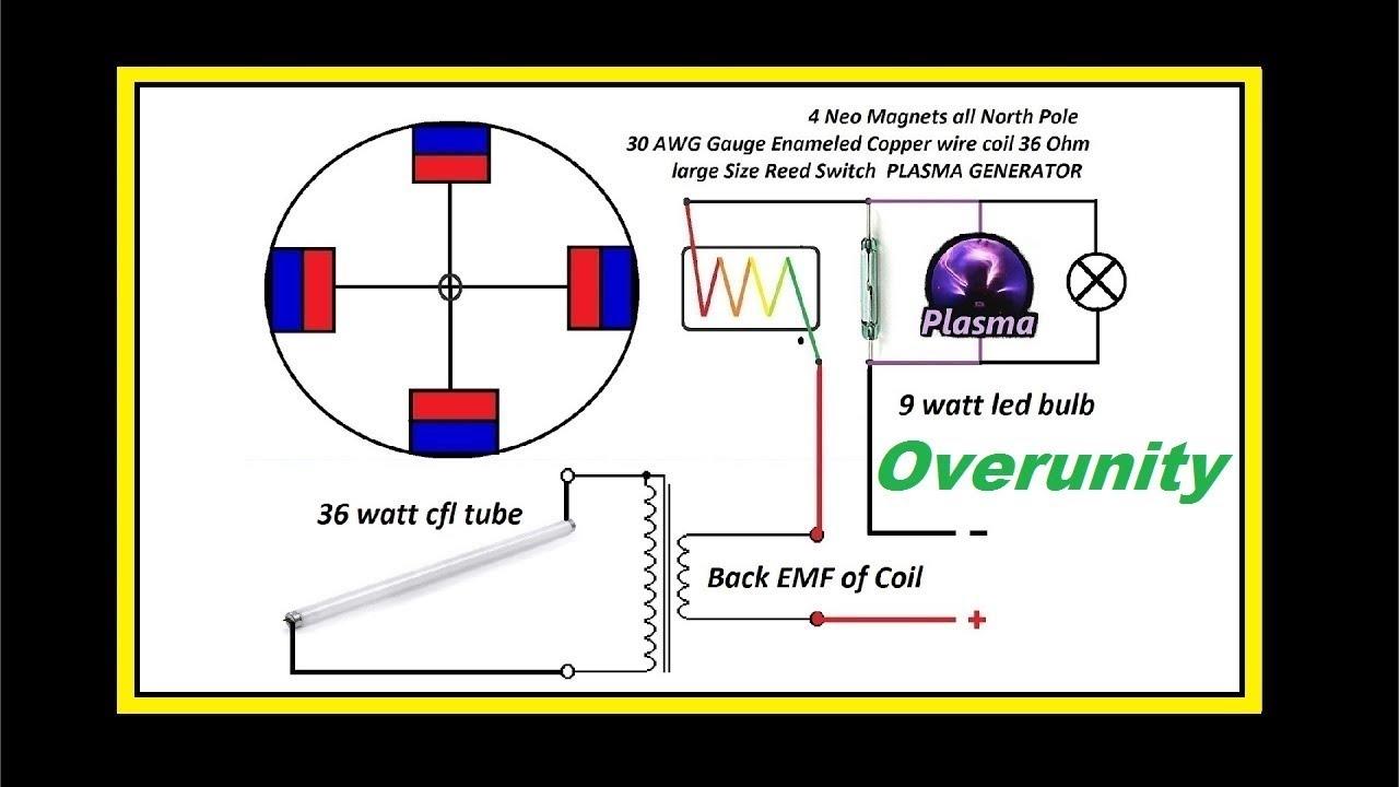 Free Energy Plasma VS Back EMF Experiment.6 - YouTube