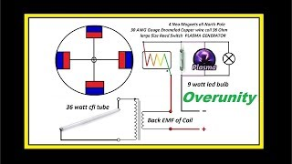 Free Energy Plasma VS Back EMF Experiment.6