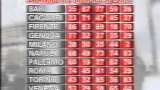 estrazioni del lotto - raidue 30 aprile 2003