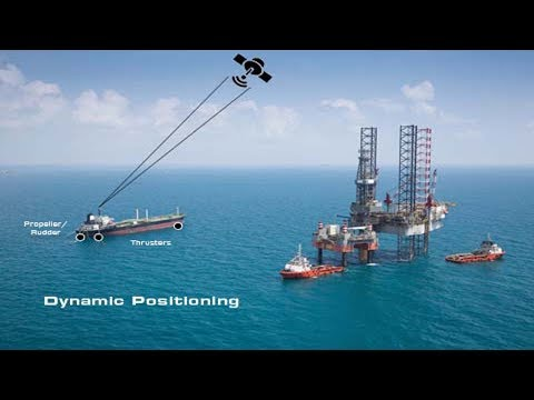 Dynamic Positioning Systems, Principles, Design and Applications