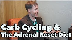 Alan Christianson- Adrenal Fatigue, Weight Loss Resistance & Low Energy