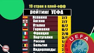 Таблица коэффициентов УЕФА Итоги групп Россия гонится за Португалией Украина за Шотландией