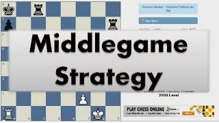 Middlegame Strategy #003   Petrosian vs Schweber Kings Indian Clamp Structure