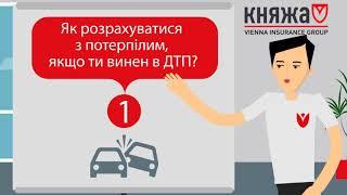 Страхова компанія Княжа Доступний автозахист 2018