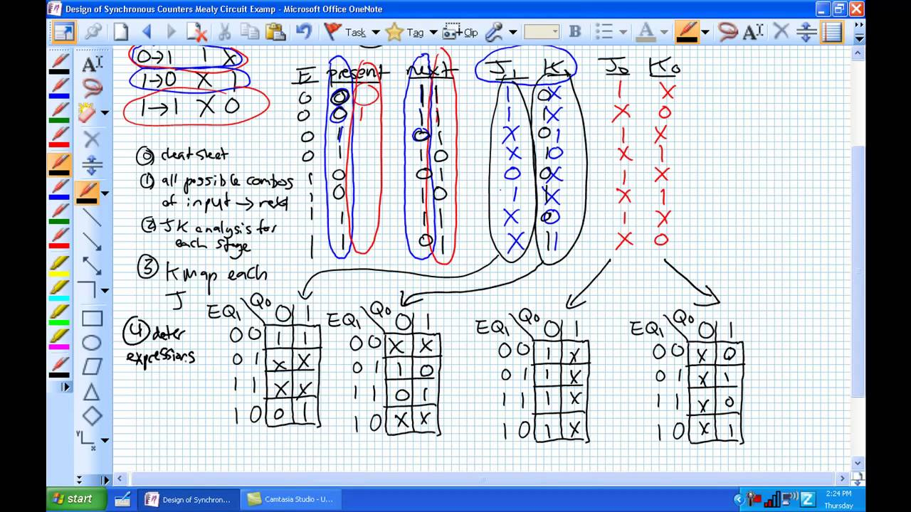 Design Of Synchronous Counters Mealy Circuit Example Youtube Sequential With Jk Flipflops 85