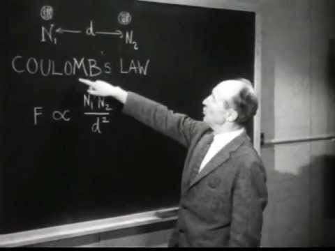 Coulomb's Law and Inverse Square Relationship