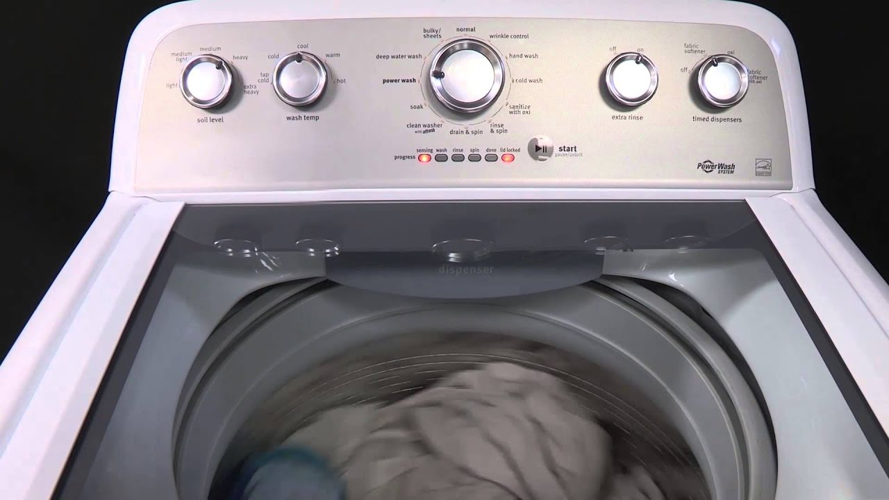 Washing Machines Without Lid Lock Bindu Bhatia Astrology
