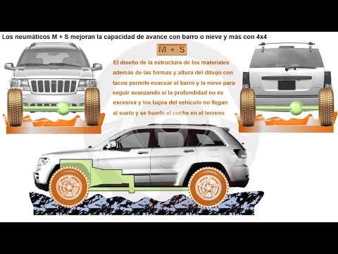 Pavimento deslizante, que es mejor ¿neumáticos de invierno, M+S o 4x4? (6/6)
