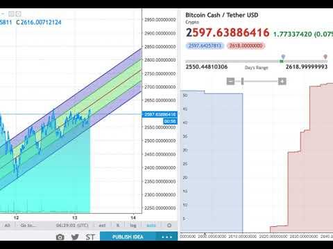 Bitcoin Future ™   The Official Bitcoin Future App