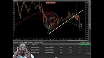 NFP EURO FOREX TRADING For 3000 DOLLARS SEE HOW