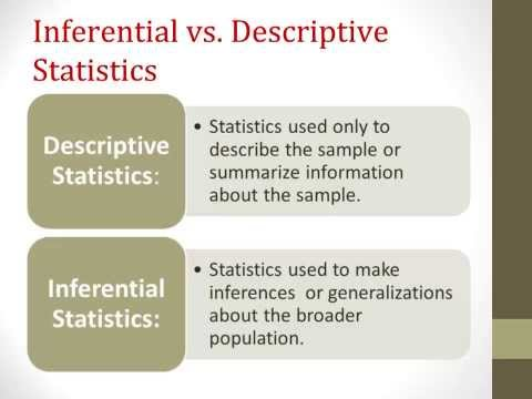 Introduction to Statistics..What are they? And, How Do I Know Which One to Choose?
