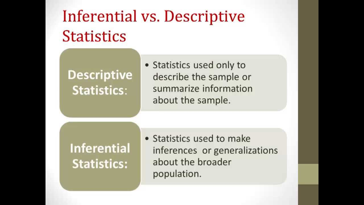 Introduction To Statistics What Are They? And How Do I Know Which
