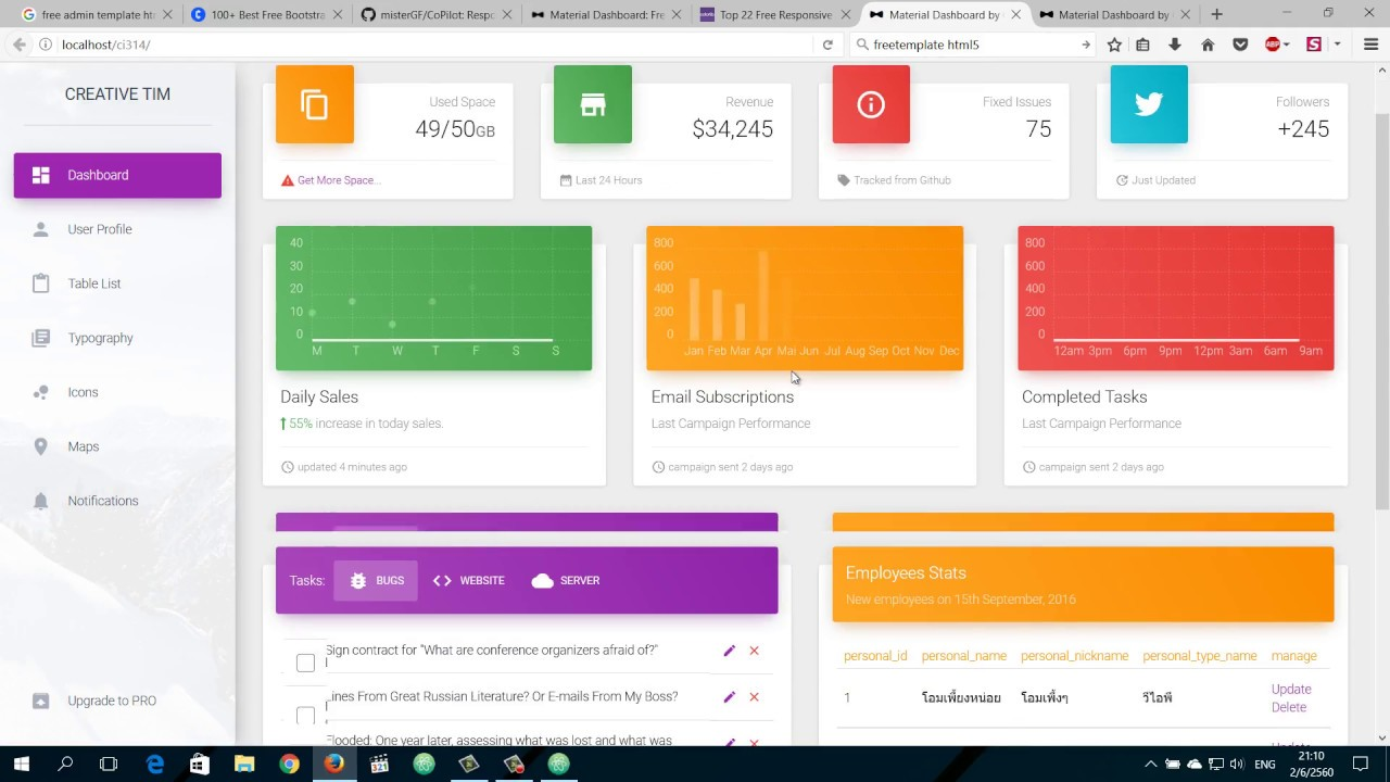 EP 4 การใช้ Free Admin Dashboard Templates กับ Codeigniter