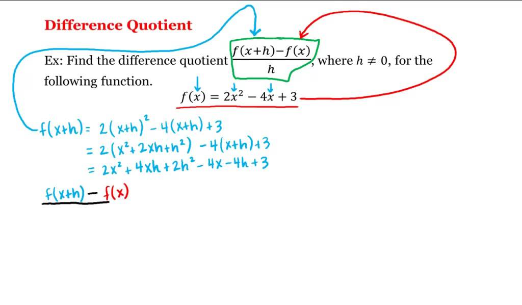 math 1a 1b pre calculus difference quotient youtube