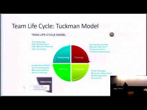 Sue Banks - Building and Leading Successful Teams