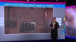 انهيار تاريخي لليرة السورية وأصوات تعلو في السويداء تطالب برحيل بشار الأسد