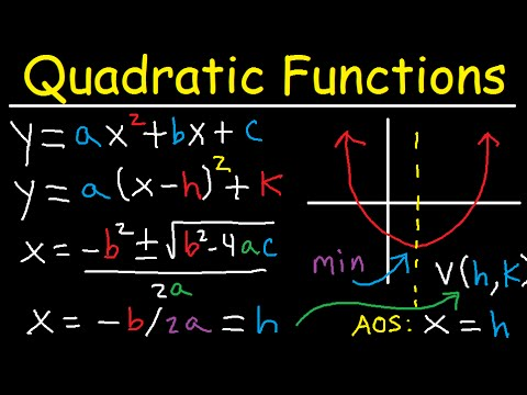 Graphing Quadratic Functions Axis Of Symmetry Vertex Standard