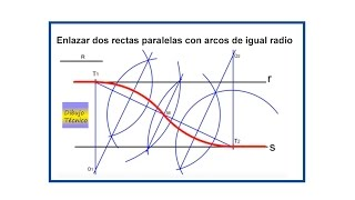 Enlazar dos rectas paralelas con arcos de igual radio