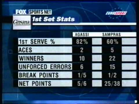 ATP 1999 Los Angeles Final P Sampras vs A Agassi ENG