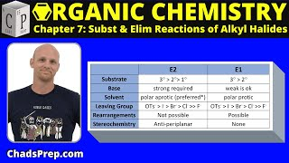 7.9 Predicting the Products of Elimination Reactions